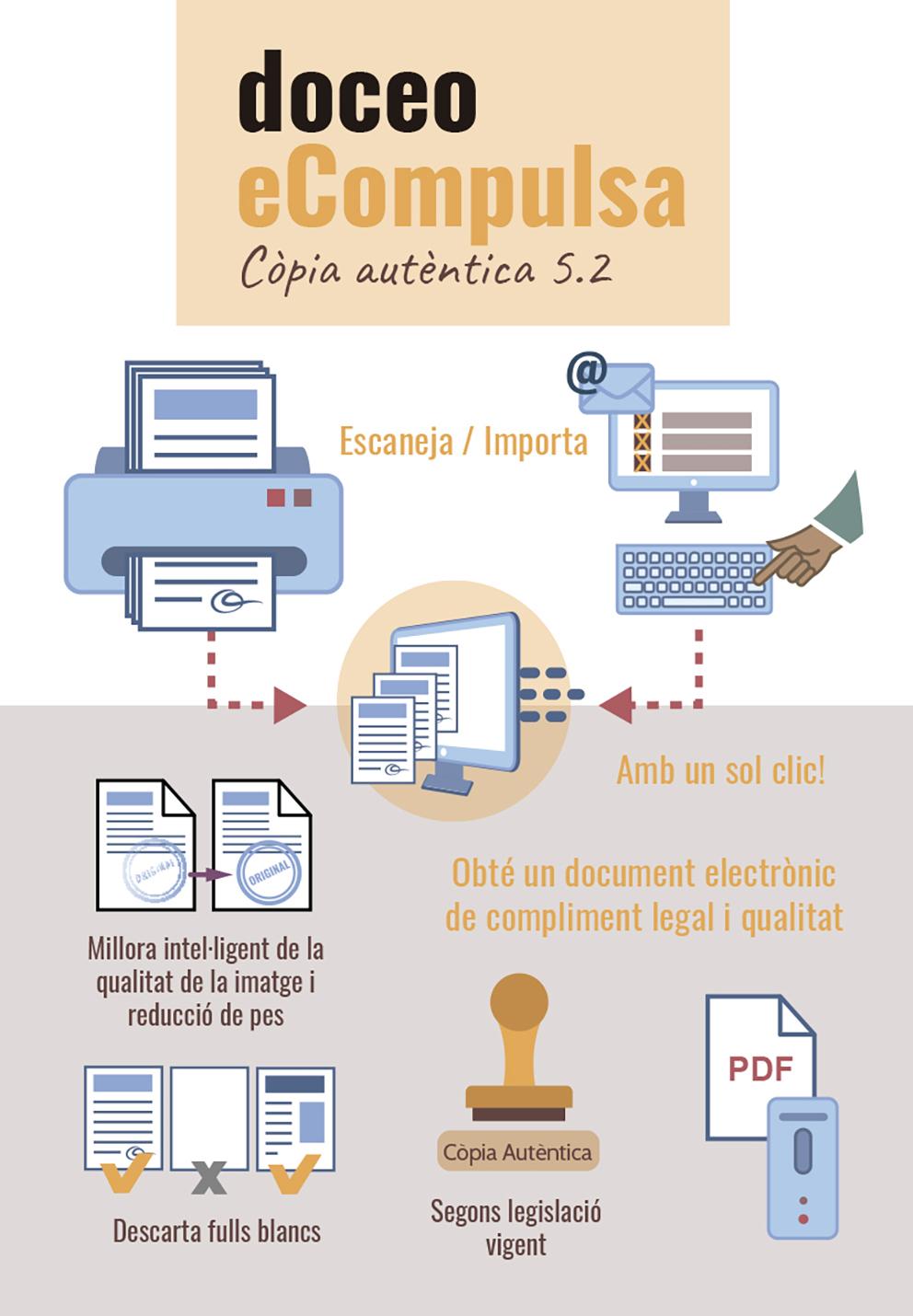 Digitalització de documents, signatura digital i de temps, reducció de pes, millora de la qualitat
