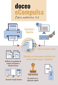 Digitalização de documentos, digital e assinatura de tempo, redução de peso, melhoria de qualidade